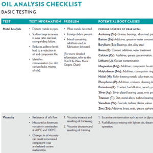 Oil Analysis Checklist