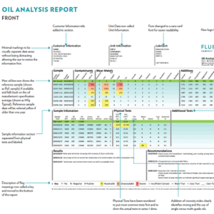 Oil Analysis Report