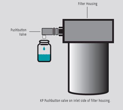 Oil-Sampling-KP-Valve