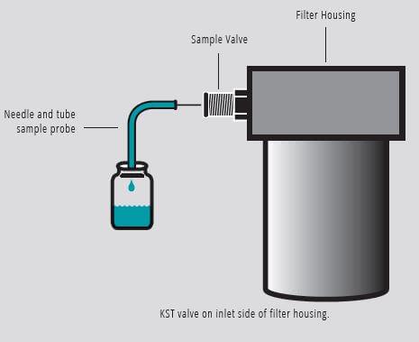 Oil-Sampling-KST-Valve